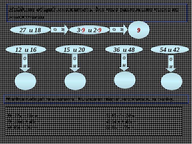 12 и 16 15 и 20 Найдите общий множитель, для чего разложите числа на множител...