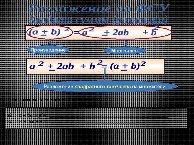 Многочлен Произведение Разложение квадратного трехчлена на множители Разложит...