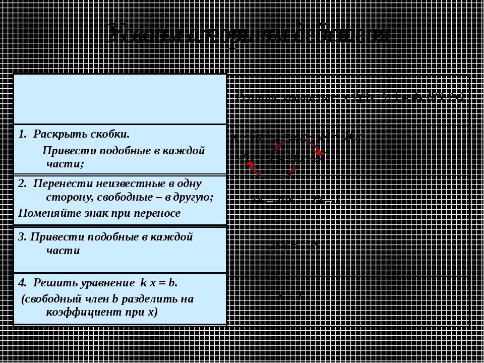 х – 6х + 1 = 4х – 24 + 16х Решите уравнение х-2(3х- ½ ) = 4х-8(3-2х) -5х – 2...