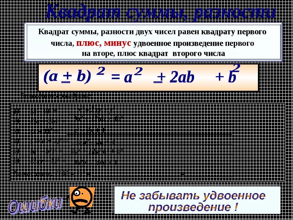 Квадрат суммы, разности двух чисел равен квадрату первого числа, плюс, минус...