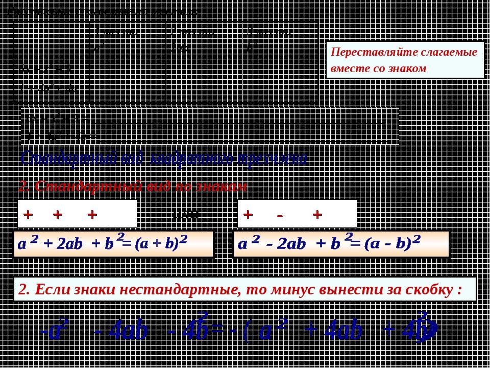 Расставьте слагаемые по местам: 6x – x2 – 9 = _______________________________...