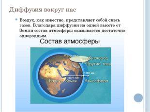 Диффузия вокруг нас Воздух, как известно, представляет собой смесь газов. Бла
