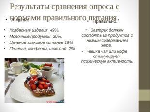 Результаты сравнения опроса с нормами правильного питания. Анкета. Колбасные