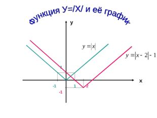 х у 1 -1 1 -1 2