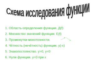 Область определения функции. Д(f) Множество значений функции. E(f) Промежутки