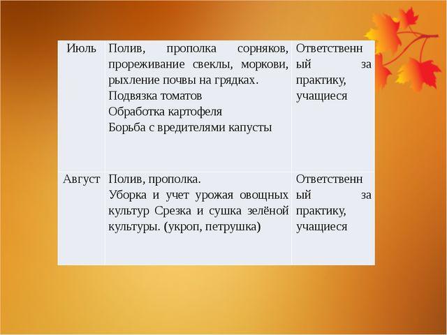 Июль Полив, прополка сорняков, прореживание свеклы, моркови, рыхление почвы н...