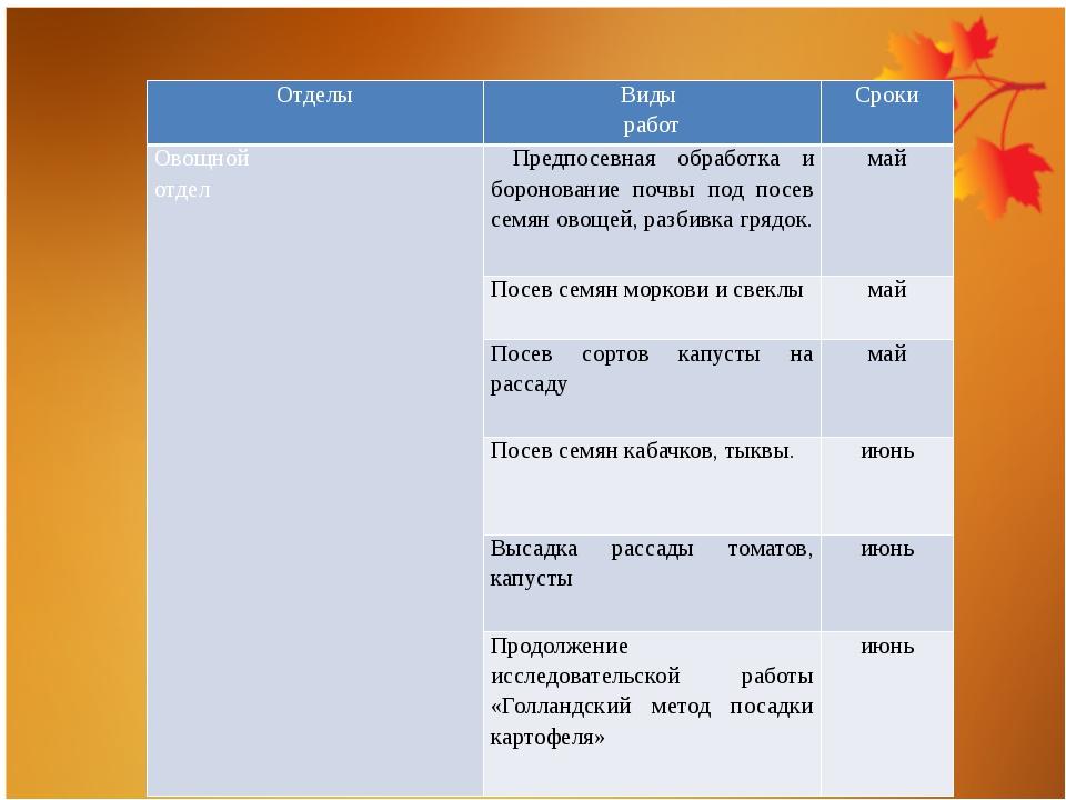 Отделы Виды работ Сроки Овощной отдел Предпосевная обработка и боронование по...
