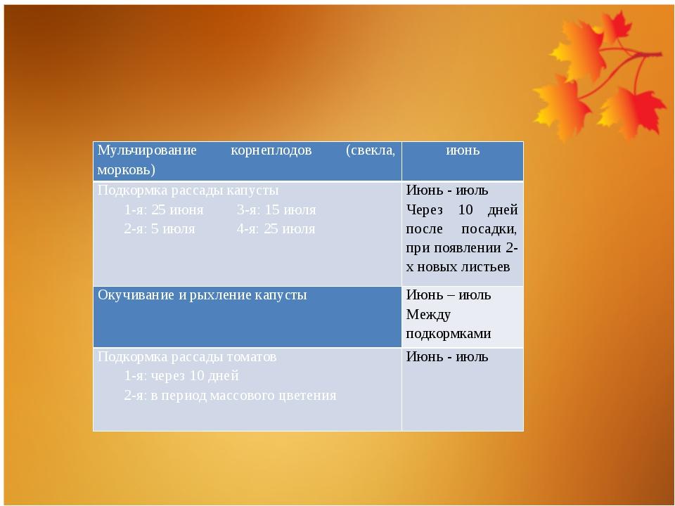 Мульчирование корнеплодов (свекла, морковь) июнь Подкормка рассады капусты 1-...