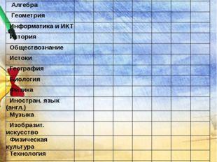 Таблица успеваемости Предметы 5 класс 6 класс 7 класс 8 класс 9 класс 10 кла