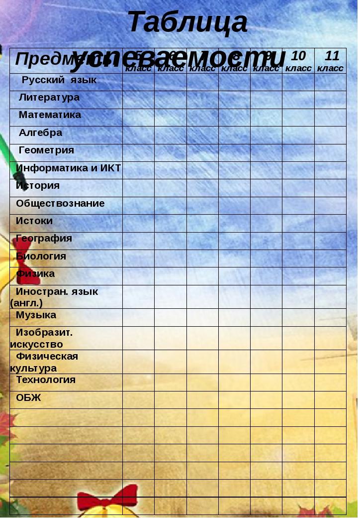 Таблица успеваемости Предметы 5 класс 6 класс 7 класс 8 класс 9 класс 10 кла...