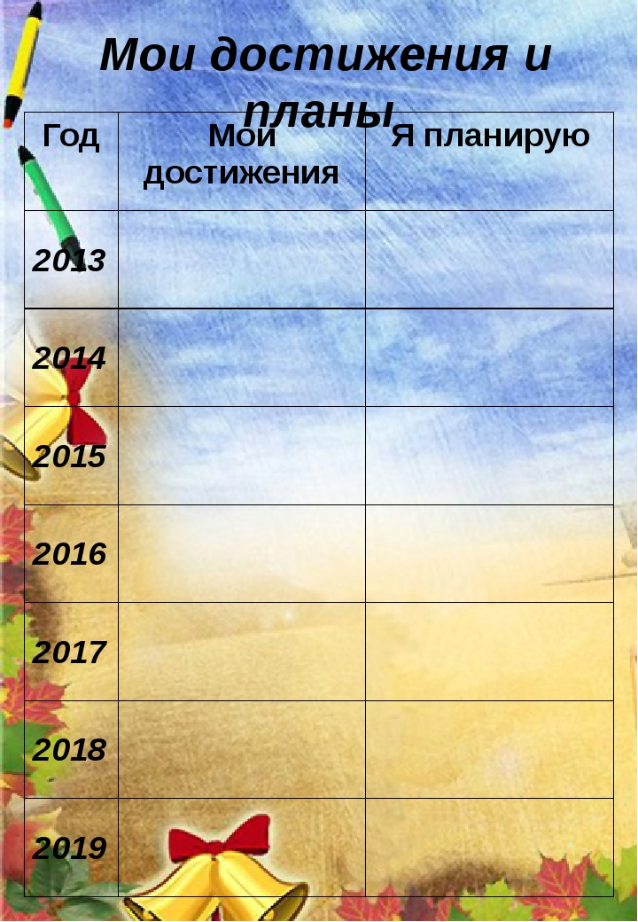 Мои достижения и планы Год Моидостижения Я планирую 2013 2014 2015 2016 2017...