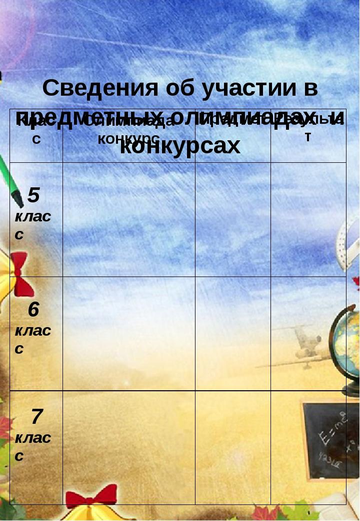 Сведения об участии в предметных олимпиадах и конкурсах Класс Олимпиада конк...