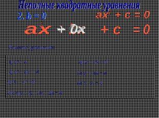 Решите уравнения: 1) х2 = 4 2) х2 – 16 = 0 7)3 x(х – 1) – 3х – 48 = 0 4) x2 –