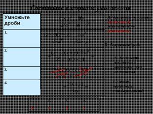 1 1 3 1 2 х А. Числитель умножить на числитель, знаменатель на знаменатель Б