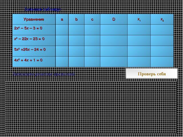 Заполни таблицу: Проверь себя Запишите решение уравнений УравнениеabcDx1...