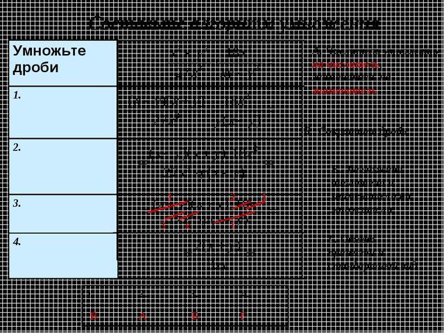 1 1 3 1 2 х А. Числитель умножить на числитель, знаменатель на знаменатель Б...