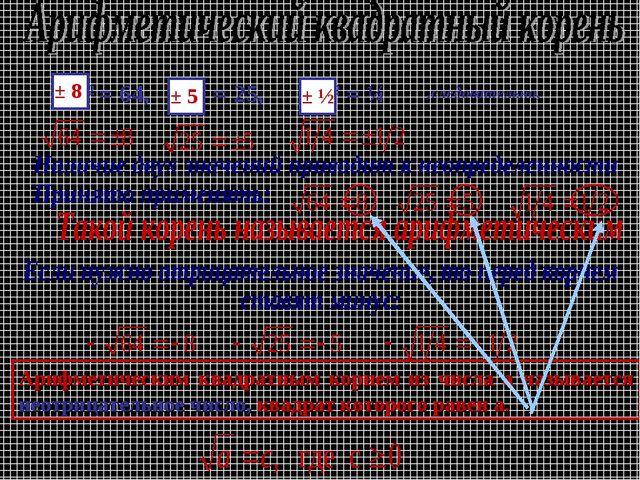 ± 8 ± 5 ± ½ ,следовательно, Арифметическим квадратным корнем из числа а назыв...