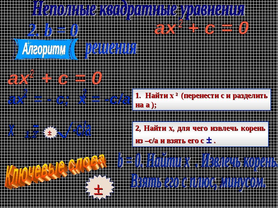 1. Найти х 2 (перенести с и разделить на а ); 2, Найти х, для чего извлечь ко...