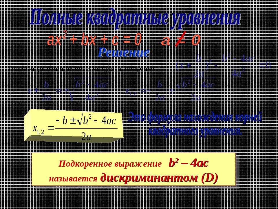 После выделеиия полного квадрата получим: Подкоренное выражение b2 – 4ac назы...