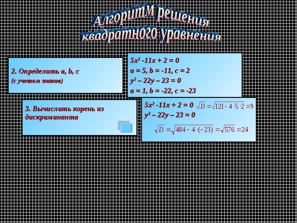 2. Определить a, b, c (с учетом знаков) 5х2 -11х + 2 = 0 a = 5, b = -11, c =...