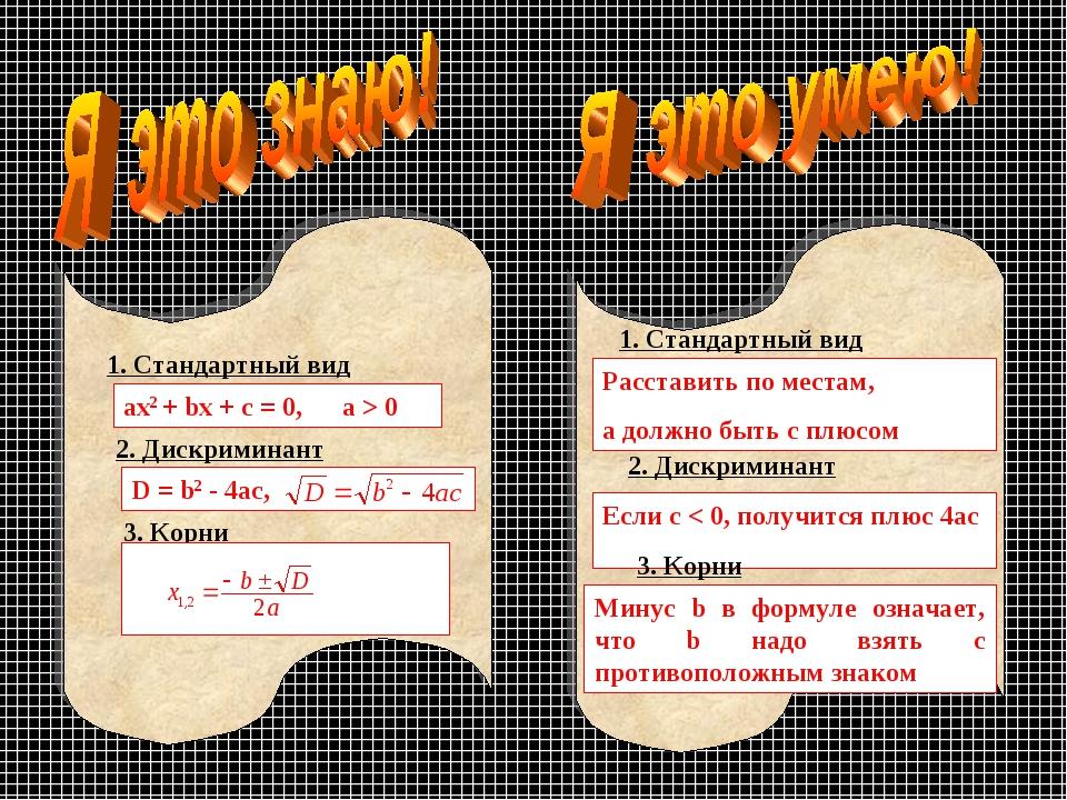 1. Стандартный вид ах2 + bx + c = 0, a > 0 2. Дискриминант D = b2 - 4ac, 3. К...