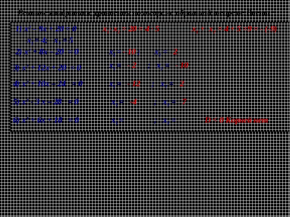 Решите квадратное уравнения по теореме обратной теореме Виета : 1) х2 – 9х +...
