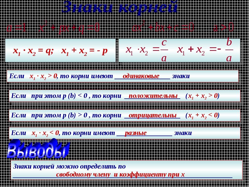 х1 · х2 = q; х1 + х2 = - p Если х1 · х2 > 0, то корни имеют ________________...