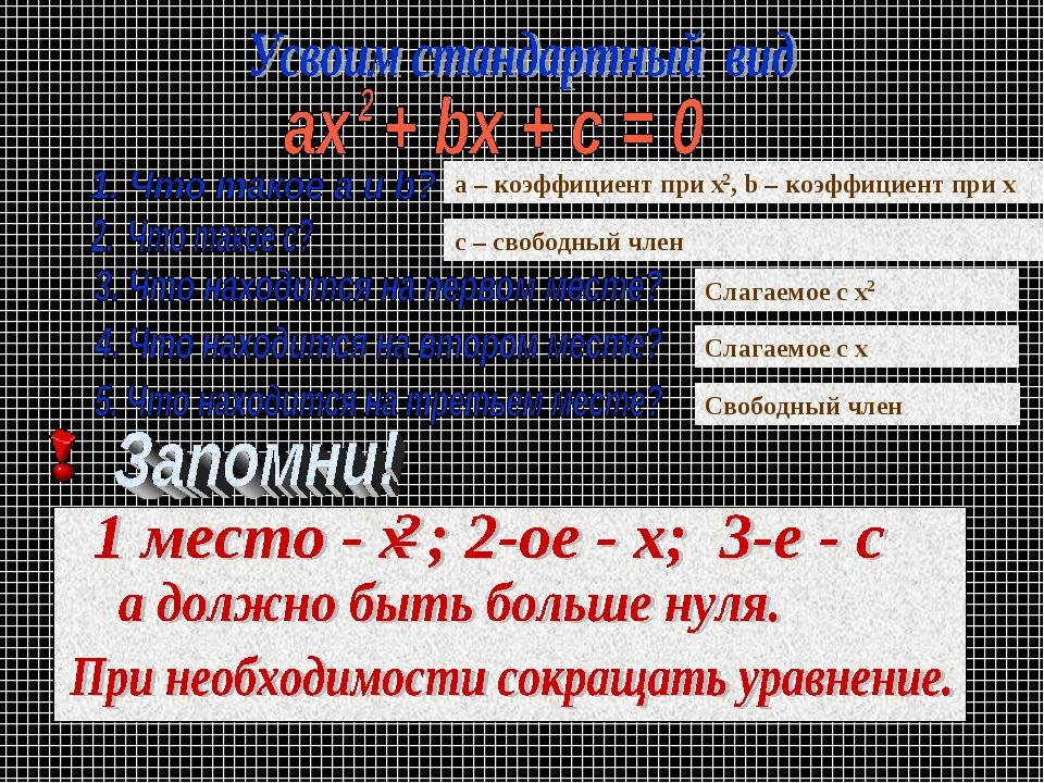 а – коэффициент при х2, b – коэффициент при х с – свободный член Слагаемое с...