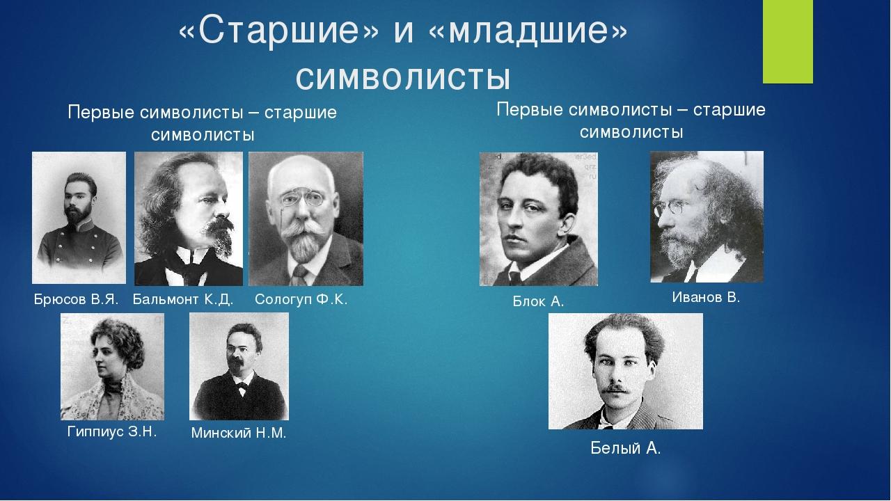 «Старшие» и «младшие» символисты Первые символисты – старшие символисты Брюсо...