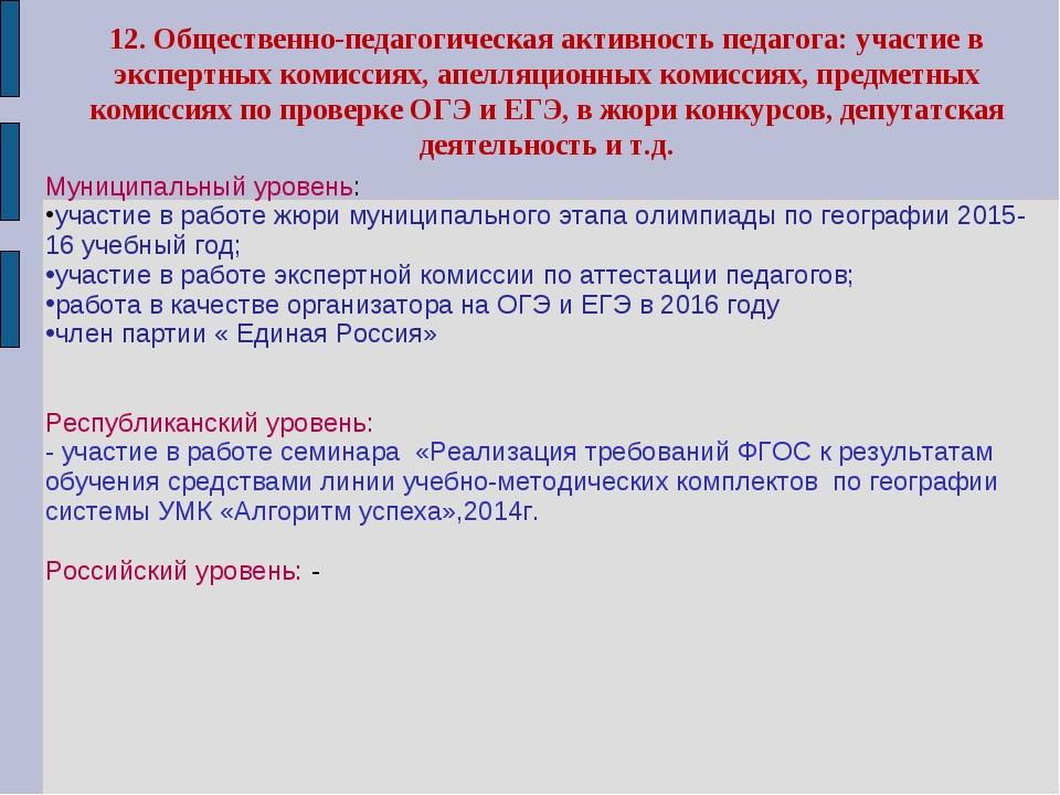 Муниципальный уровень: участие в работе жюри муниципального этапа олимпиады п...