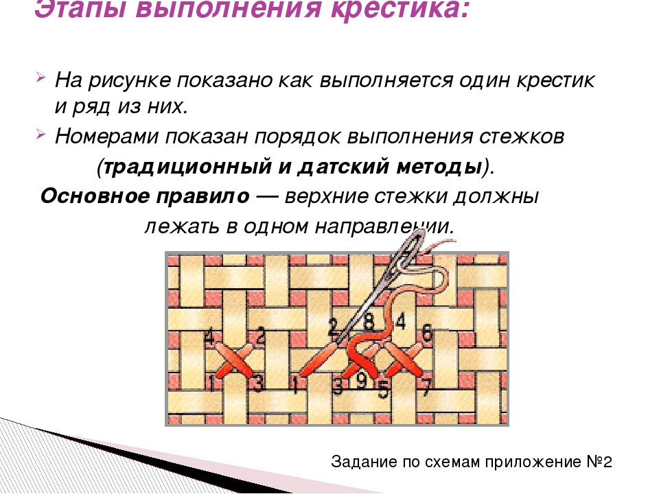 На рисунке показано как выполняется один крестик и ряд из них. Номерами показ...
