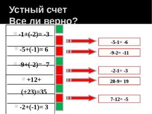 Устный счет Все ли верно? -1+(-2)= -3 -5+(-1)= 6 -9+(-2)= -7 +12+(+23)=35 -2+
