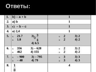 Ответы: № Правильный ответ Баллы 1. b) – а +b 1 2. a) b 1 3. c)– b – c 1 4. a