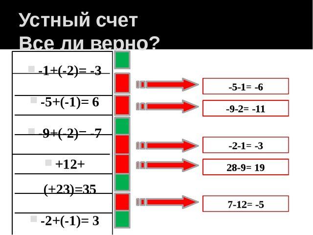 Устный счет Все ли верно? -1+(-2)= -3 -5+(-1)= 6 -9+(-2)= -7 +12+(+23)=35 -2+...