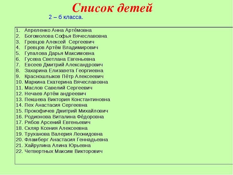 Список детей 2 – б класса. Апреленко Анна Артёмовна Богомолова Софья Вячеслав...