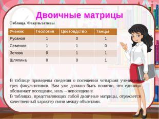 Двоичные матрицы Таблица. Факультативы В таблице приведены сведения о посещен