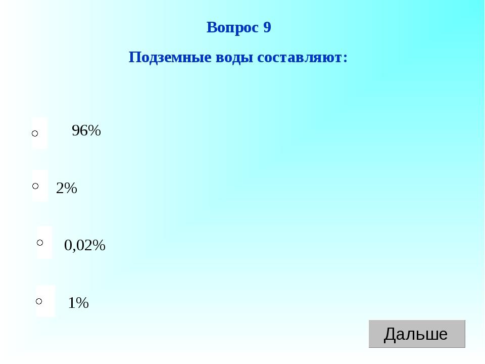 2% 0,02% 1% 96% Вопрос 9 Подземные воды составляют:
