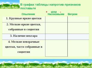 В графах таблицы напротив признаков поставьте + или - Опыление Насекомыми Вет