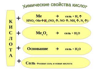 К И С Л О Т А Основаниесоль + Н2О  Соль новая соль и новая кислота
