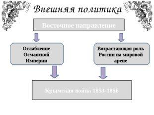 Внешняя политика Восточное направление Ослабление Османской Империи Возрастаю