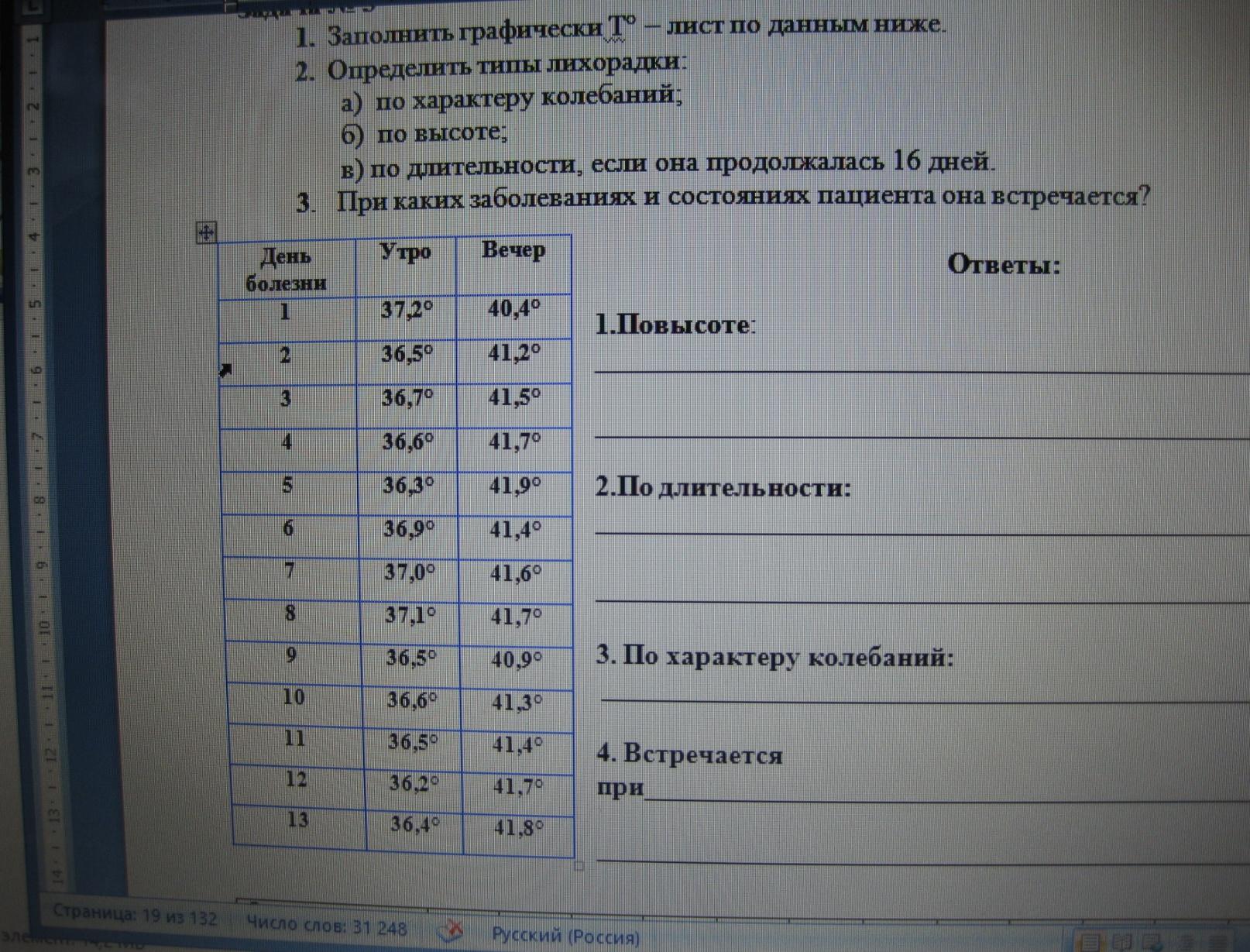 Организация работы гирудотерапевтического кабинета санэпидрежим