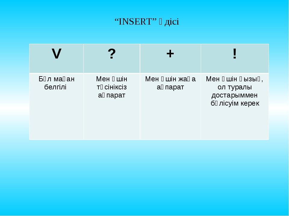 """""""INSERT"""" әдісі V?+! Бұл маған белгілі Мен үшін түсініксіз ақпаратМен үш..."""
