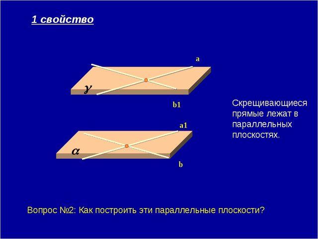 * * Скрещивающиеся прямые лежат в параллельных плоскостях. b a 1 свойство Воп...