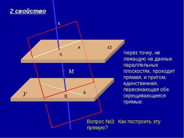 * * Через точку, не лежащую на данных параллельных плоскостях, проходит пряма...