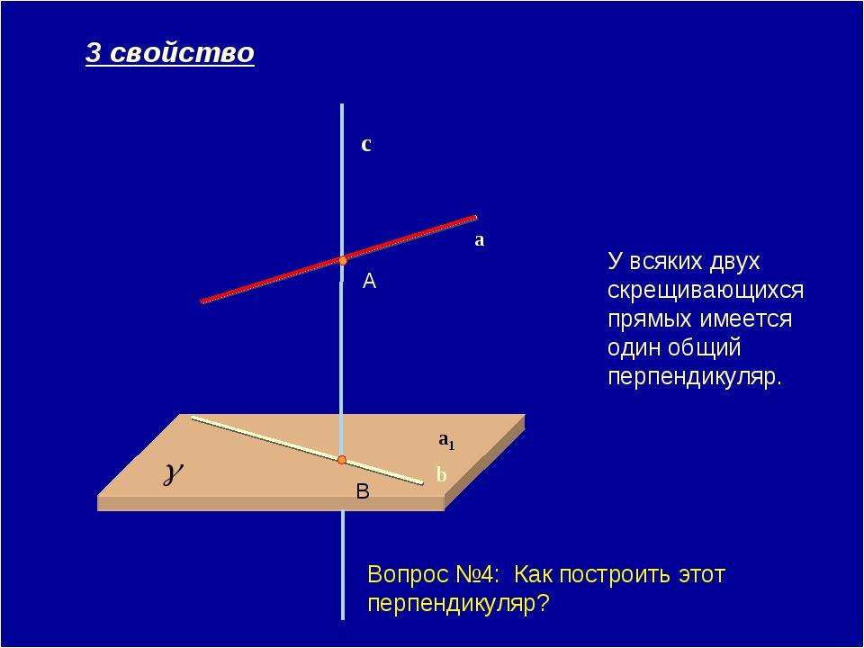 * * У всяких двух скрещивающихся прямых имеется один общий перпендикуляр. a b...