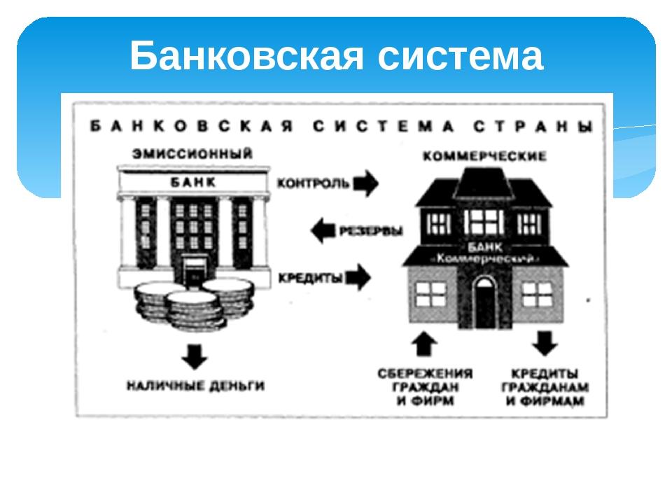 Банковская система