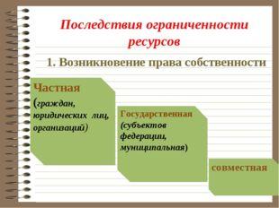 Последствия ограниченности ресурсов 1. Возникновение права собственности сов
