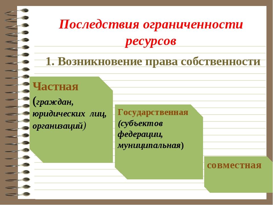 Последствия ограниченности ресурсов 1. Возникновение права собственности сов...