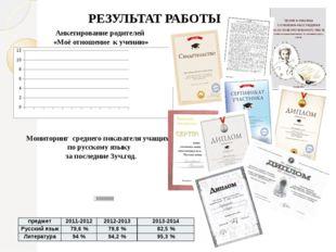 РЕЗУЛЬТАТ РАБОТЫ Анкетирование родителей «Моё отношение к учению» Мониторинг