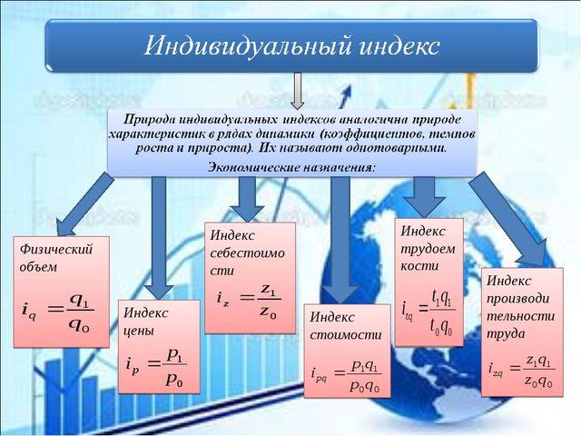 Физический объем Индекс цены Индекс себестоимости Индекс стоимости Индекс тру...